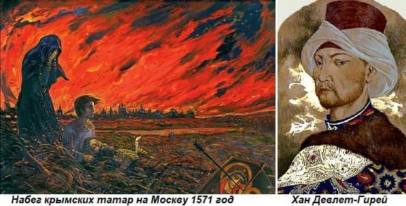 Иван Васильевич Грозный - биография краткая