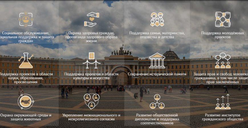 Псковские организации пытаются получить президентские гранты