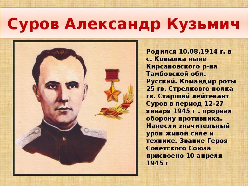 Суров Александр Кузьмич - Герой Советского Союза